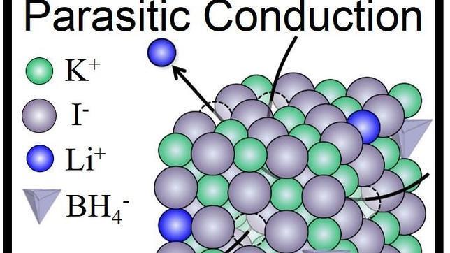 Crean un nuevo tipo de batería de iones para hacerlas más pequeñas y seguras que las actuales