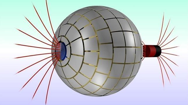 Ilustración del campo magnético entrando por la esfera (izquierda) y saliendo de ella (derecha)