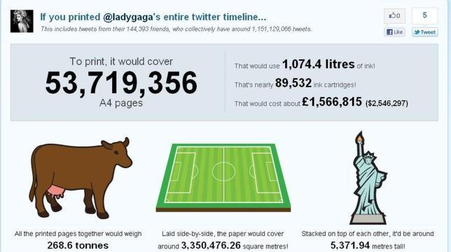 ¿Cuánto costaría imprimir tu «timeline» de Twitter?