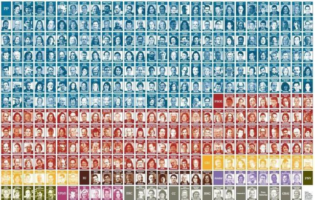 Estos son los nombres de los 350 diputados elegidos el 20 de noviembre