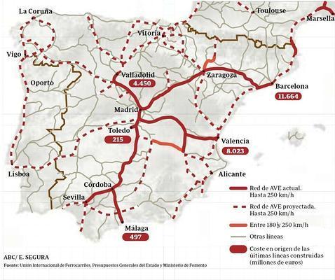 Portugal abandona «sine die» el tren de alta velocidad a Madrid