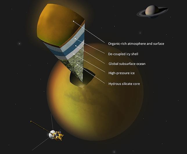Descubren un gran océano subterráneo en Titán