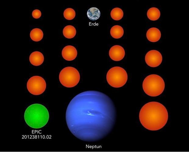 Hallan 18 Planetas Del Tamaño De La Tierra Fuera Del Sistema