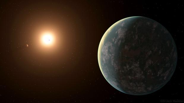 Recreación artística del sistema planetario descubierto alrededor de la estrella GJ 357