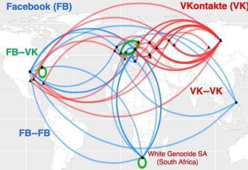 Red formada por las «autopistas del odio», a partir de grupos fuertemente interconectados, en las redes VKontakte y Facebook