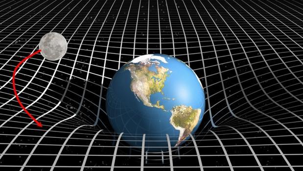 ¿Y si el espacio tiempo no es continuo, sino que está dividido en pequeñas «piezas»?