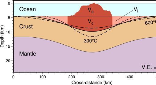 En rojo, la masiva acumulación de magma del volcán Pūhāhonu