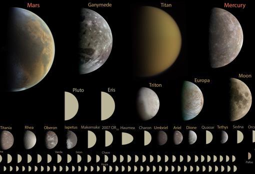 Algunas lunas, como Titán o Ganímedes, tienen un tamaño parecido al de planetas como Marte o Mercurio. Según la definición geofísica, son planetas