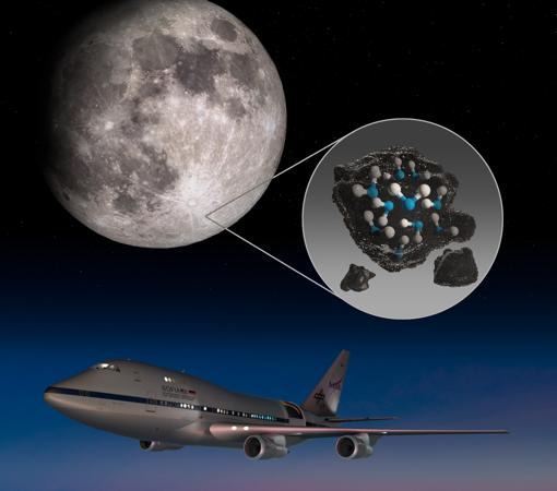 La ilustración muestra el observatorio SOFIA, a bordo de un avión, y varias moléculas de agua atrapadas en una partícula del suelo