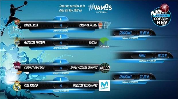 Baloncesto: El sorteo de Copa depara un derbi madrileño en ...