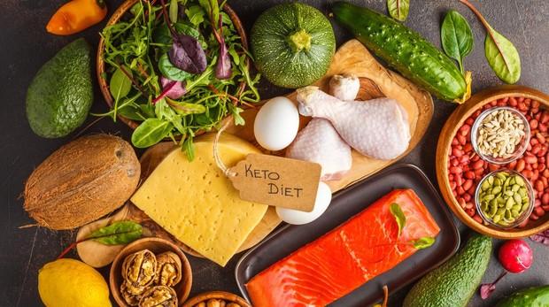 Resultado de imagen para dietas keto