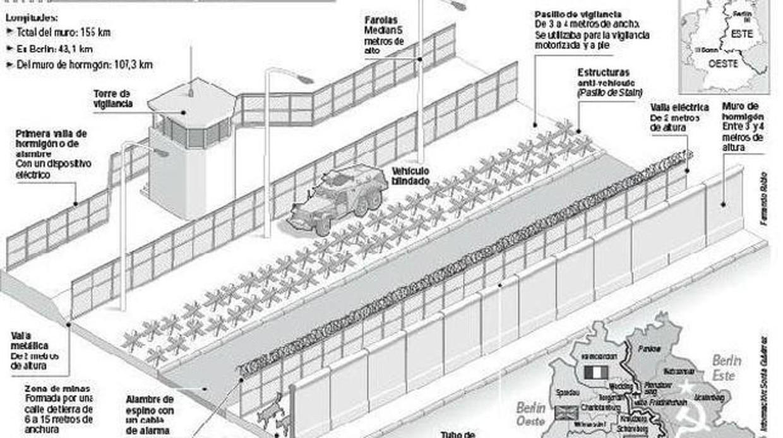 [Imagen: defensas-ksbF--1240x698@abc.jpg]