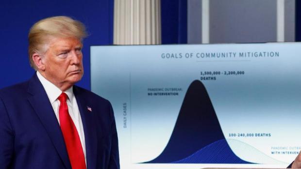Trump recomienda a los estadounidenses taparse con bufandas para evitar contagios por coronavirus