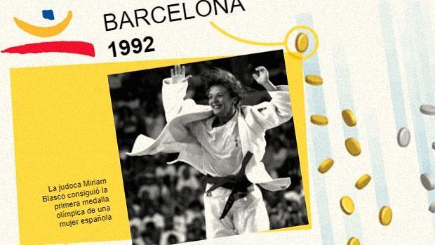 Del oro en pelota en París 1900 al bronce de Coloma en Río 2016