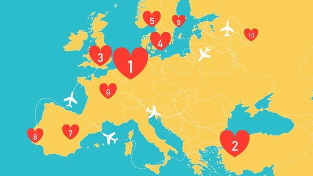 Mapa del Top 10 de los principales aeropuertos europeos para lilgar