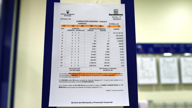 Imagen de archivo de una combinación ganadora del Euromillones
